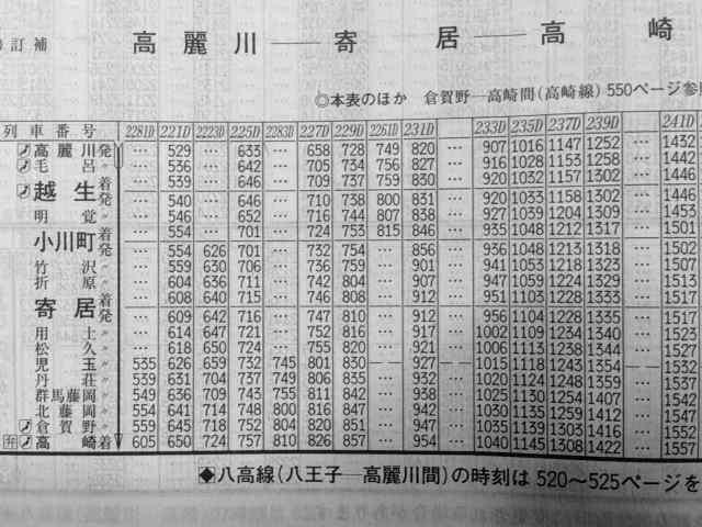 八高線時刻表.jpg