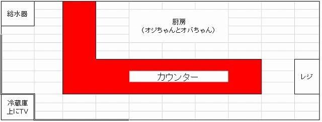 L字型の店内動線.jpg